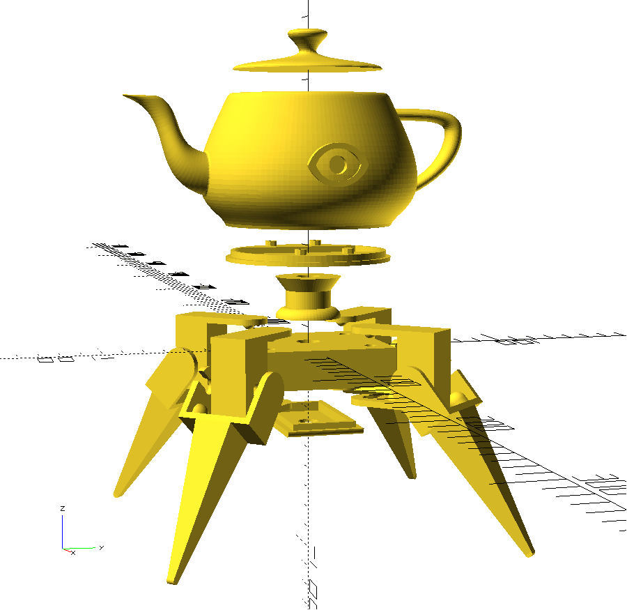 View of the 3D models set