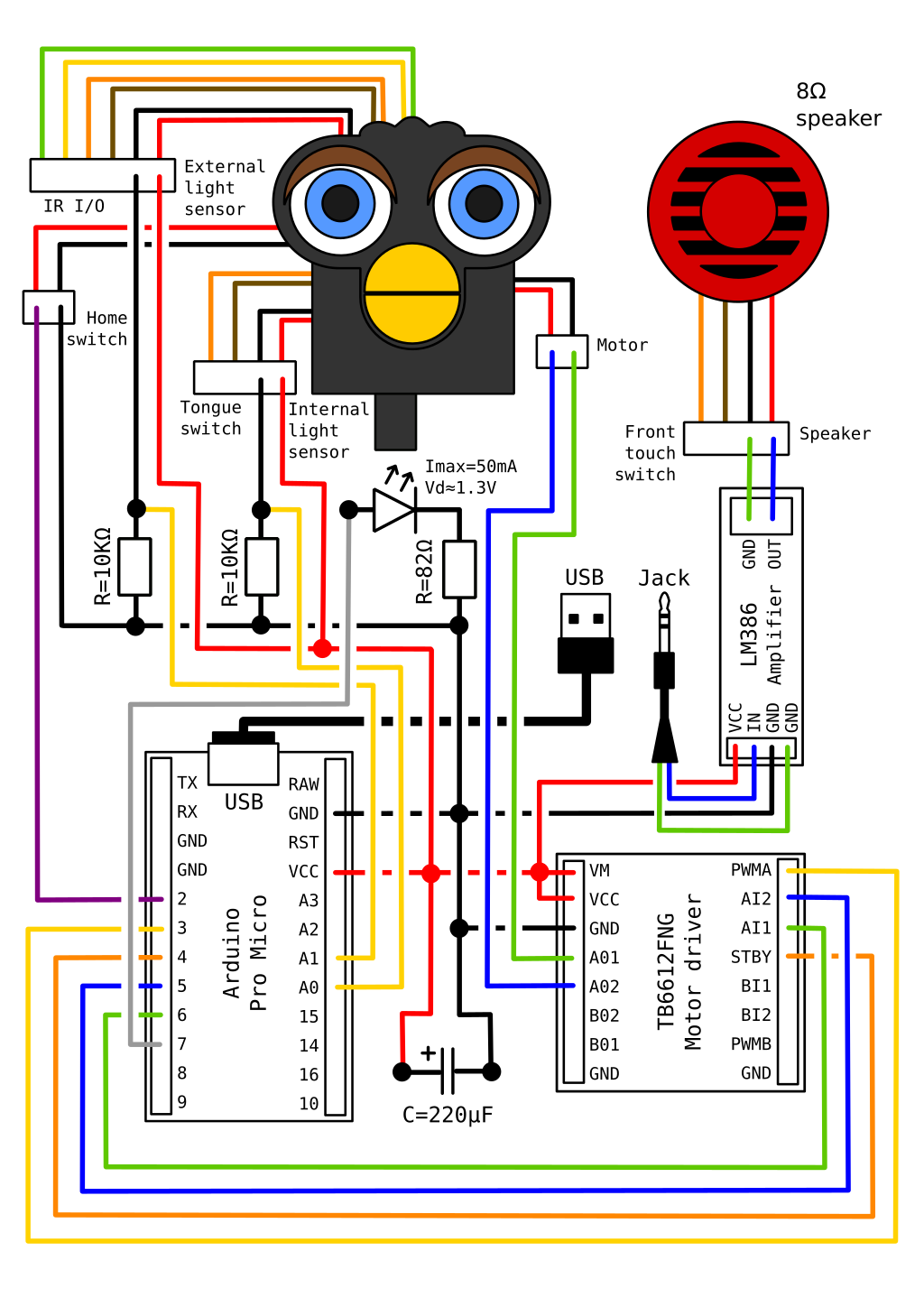 General schematic of connections