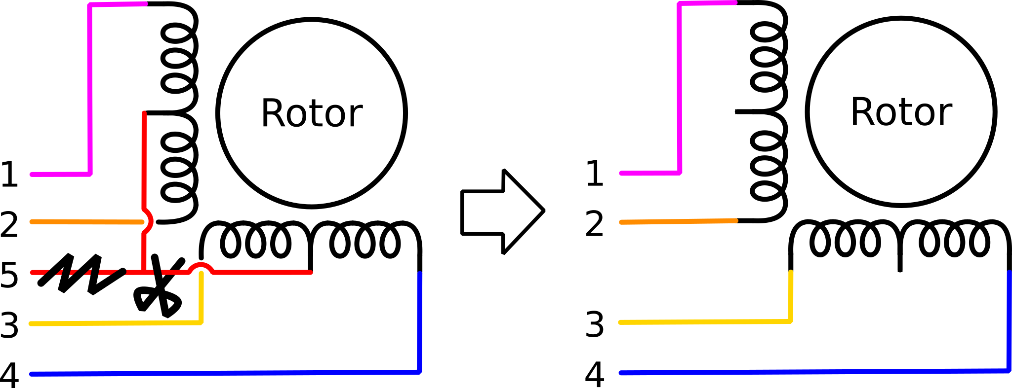 Conversion of a unipolar stepper motor to a bipolar one
